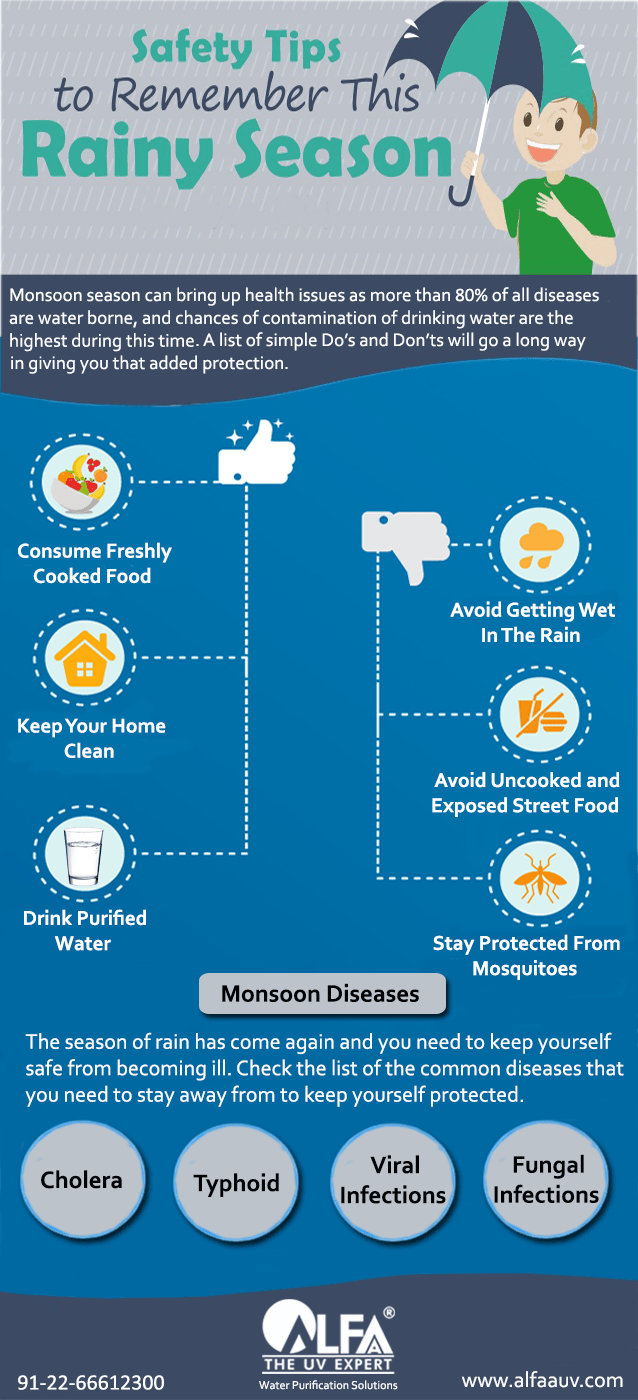Monsoon Health Tips: Simple Do's & Don'ts to Stay Safe and Healthy during the Rainy Season