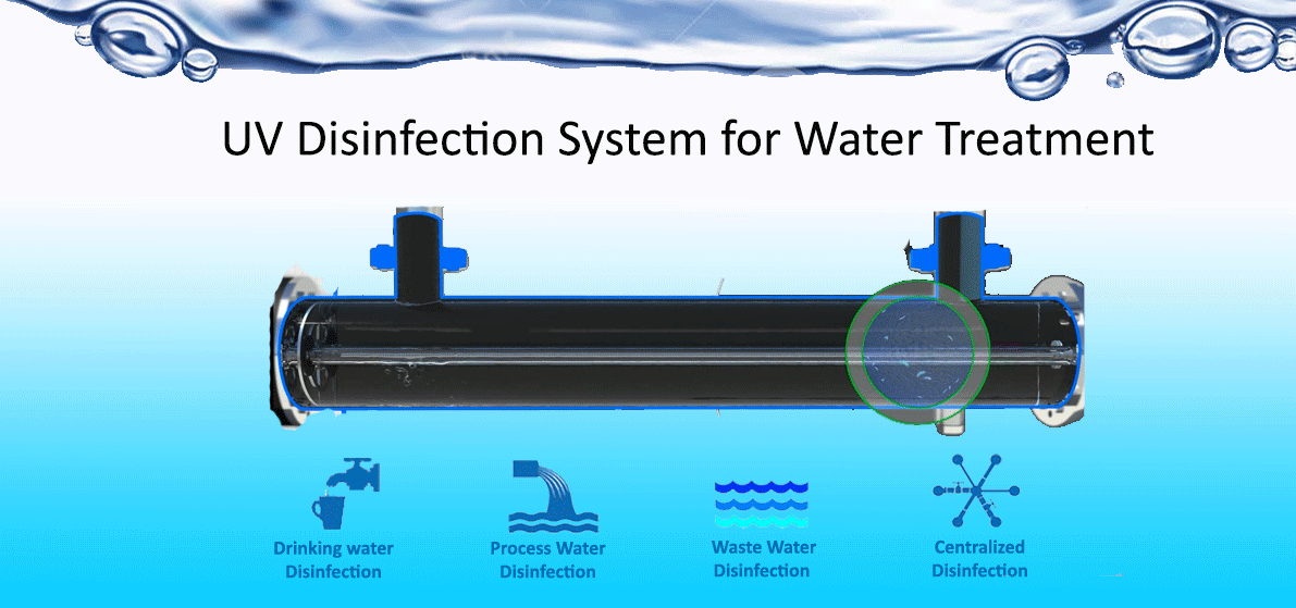 UV Disinfection System for Water Treatment