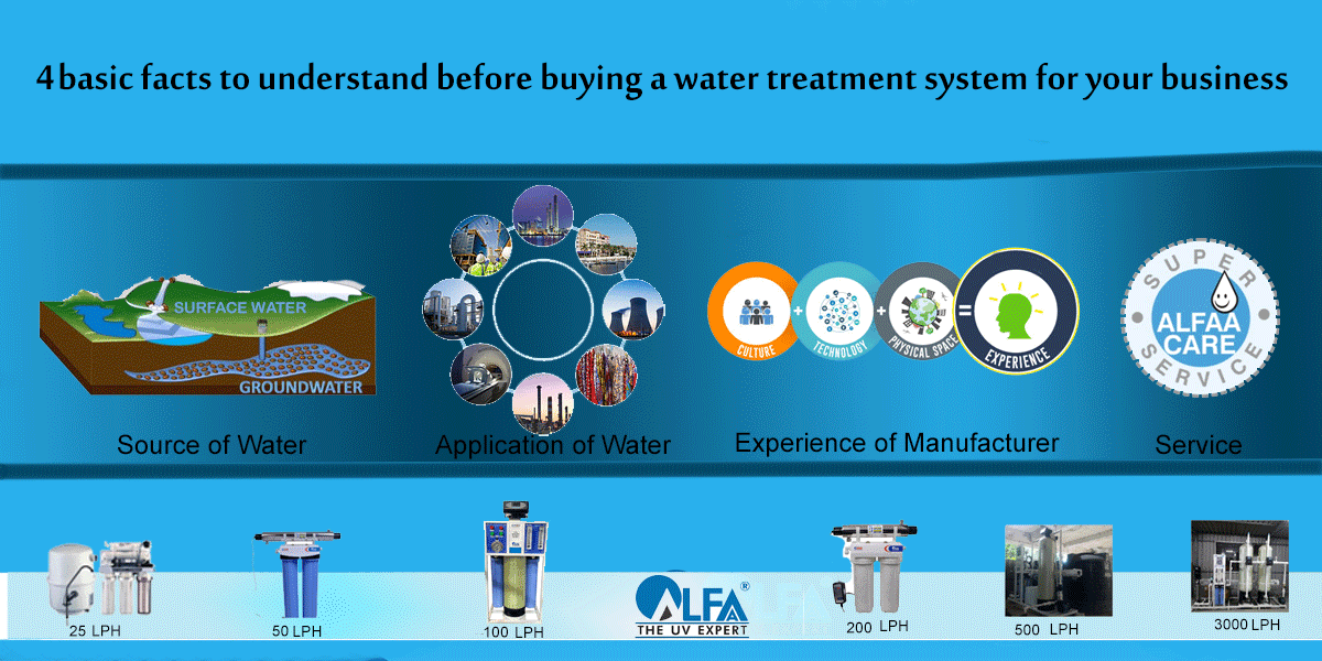 4 Basic Facts To Understand Before Buying A Water Treatment System For Your Business